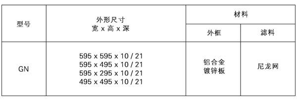 尼龙网初xiaoguo滤器规ge尺寸