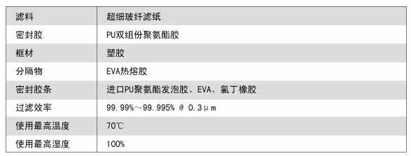 W型V型组合式高效guo滤器运行条jian